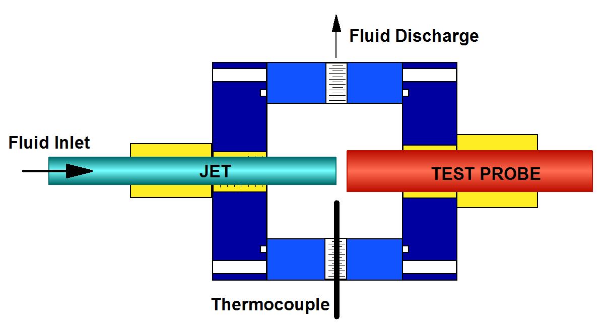 Jet Impingement Cell