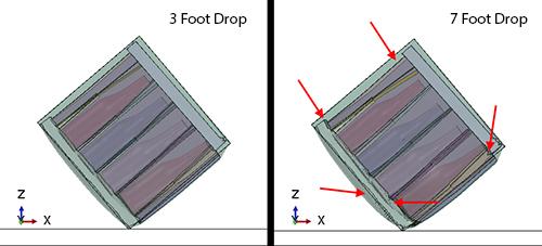 In-Silico Edge Drop